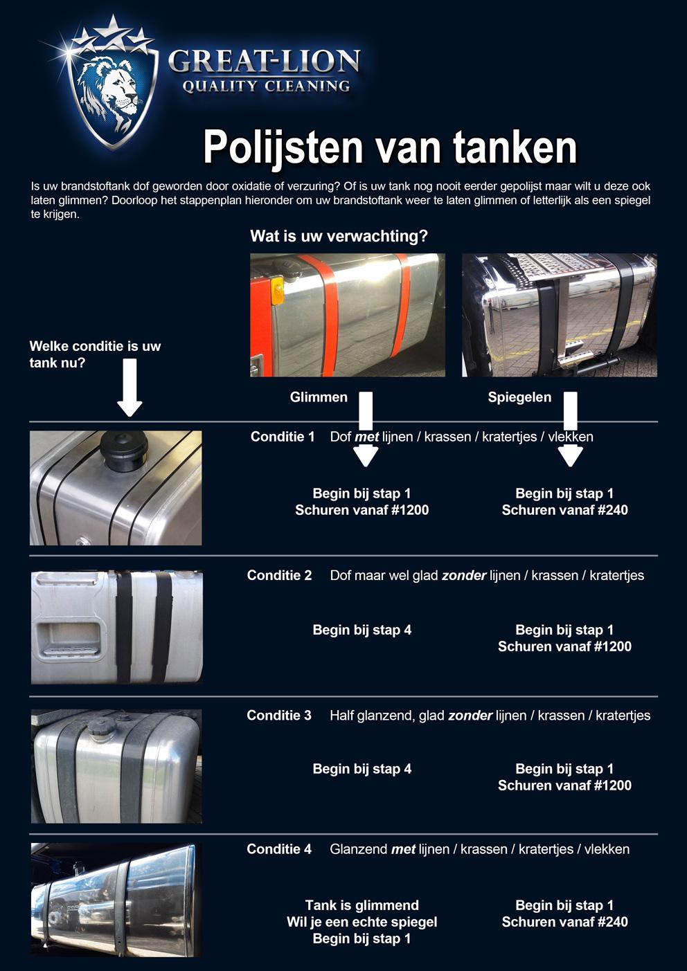 Polijsten-van-Tanken-1